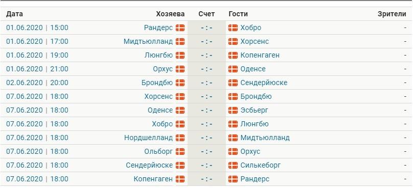 Список ближайших матчей чемпионата